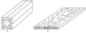 Способ изготовления заготовок методом склеивания